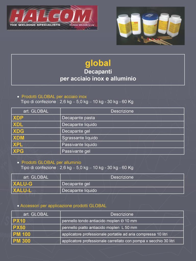 Global_prodotti