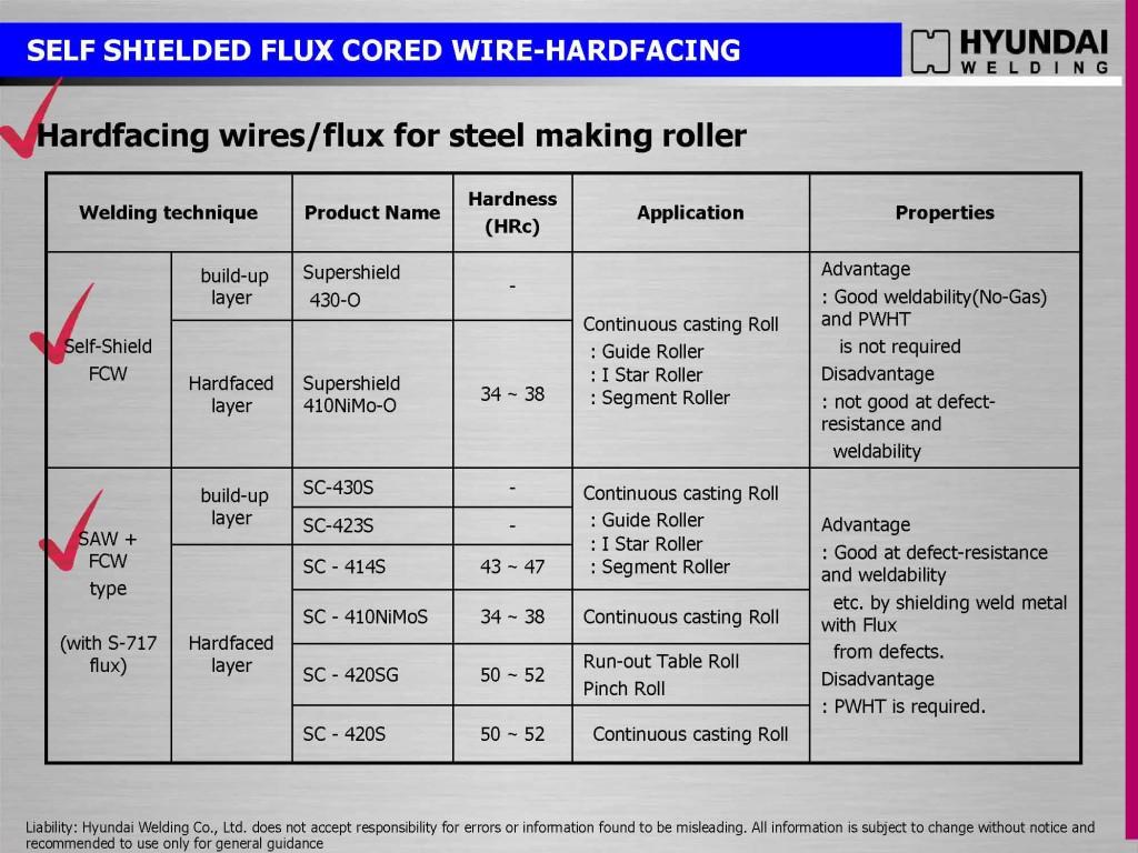 2-0 Hyundai_Hardfacing Stainless-Hardfacing_Pagina_19