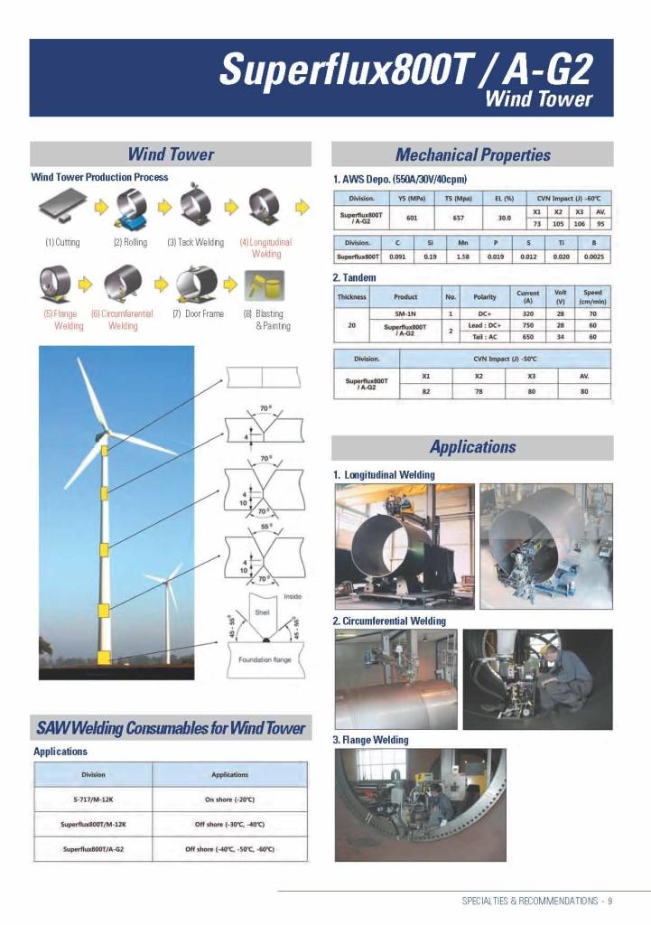 Hyundai_2013 Fabtech & AWS Welding Exhibition1_Pagina_09