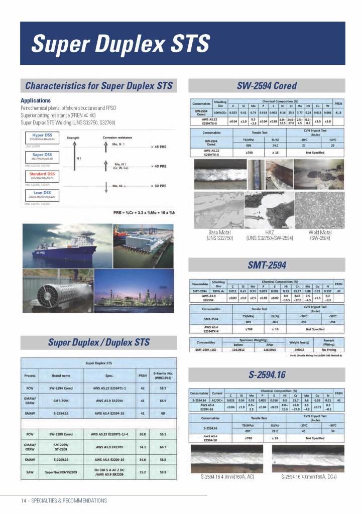 Hyundai_2013 Fabtech & AWS Welding Exhibition1_Pagina_14