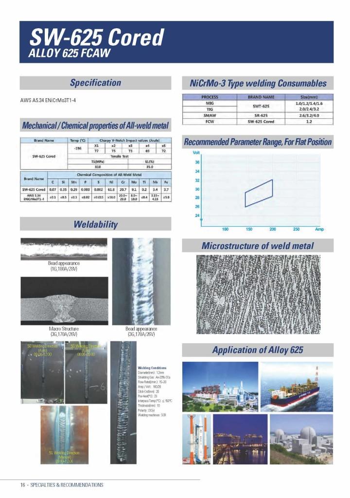 Hyundai_2013 Fabtech & AWS Welding Exhibition1_Pagina_16