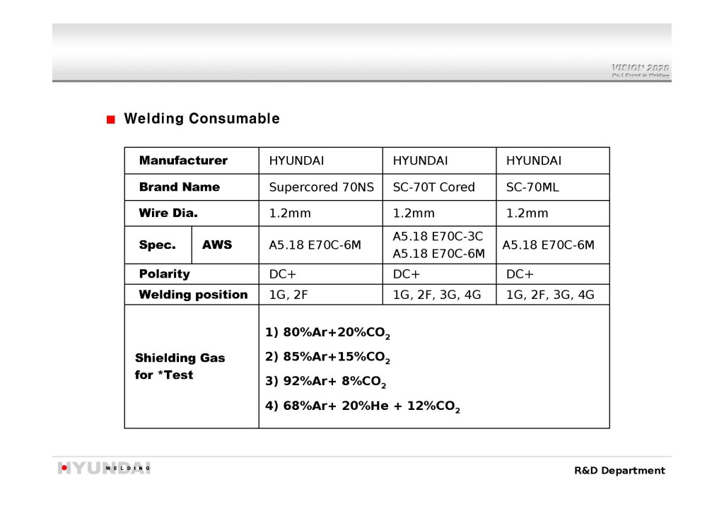 METALCORED test report (different gas)_Pagina_02