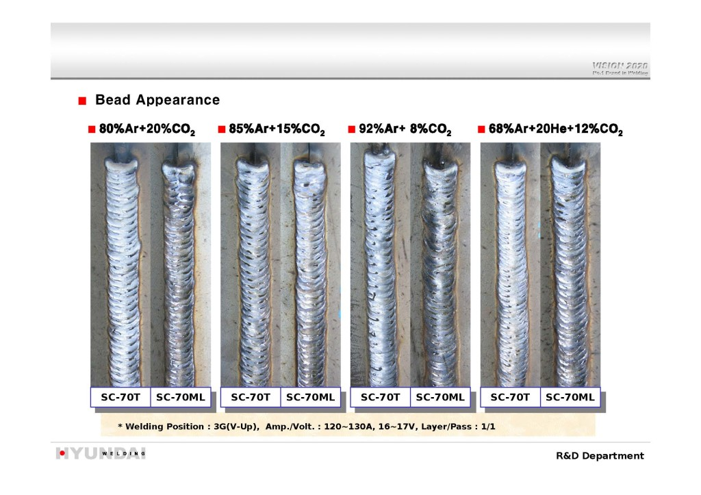METALCORED test report (different gas)_Pagina_12